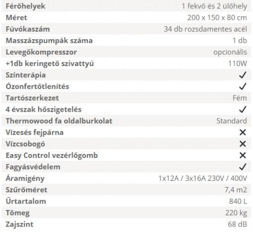 aruba-premium-star-jakuzzi-leirasuszodaesmedence