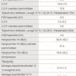Comfortline inverter plus hoszivattyu iphcr20 1 uszodaesmedence