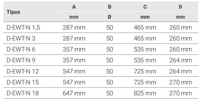 elektromos futopatron neo tabla uszodaesmedence